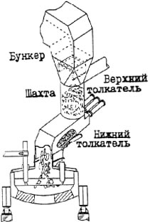 принципиальная схема автомобильного кондиционера