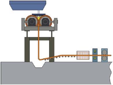 Технологическая схема получения тонкого листа с применением двухвалковых МНЛЗ имеет огромный потенциал в части...