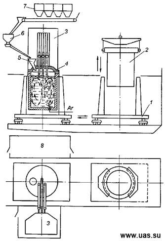 Рисунок 18.27 – Схема