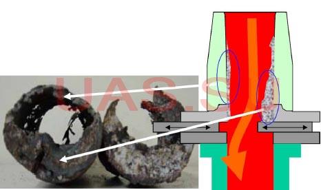Рисунок 3.16 - Схема зарастания канала шиберного затвора в процессе разливки (слева фотография шлакометаллических...
