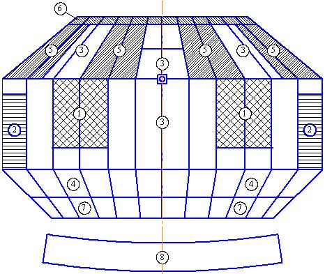 Рисунок 8.1 -Схема футеровки конвертера с использованием периклазоуглеродистых огнеупоров различных типов...