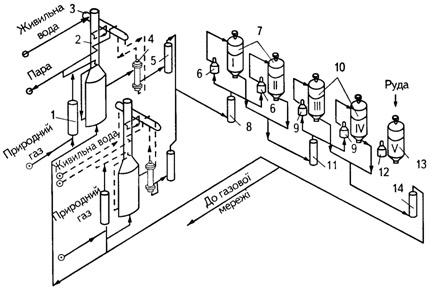 Рисунок 5.4 – Схема установки