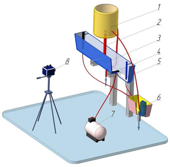 Схема модельного стенда
