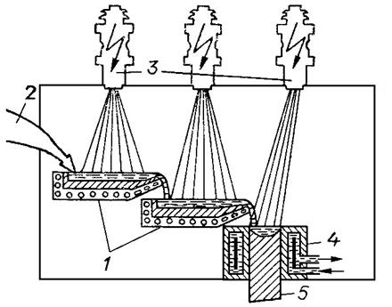 Рисунок 1 - Схема электронно-лучевой установки.  Технологический процесс электронно-лучевой плавки (ЭЛП)...
